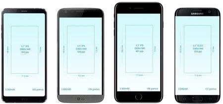 Teléfonos con pantallas infinitas del mercado