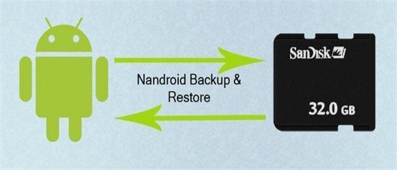Pasar los datos de un móvil rooteado a otro